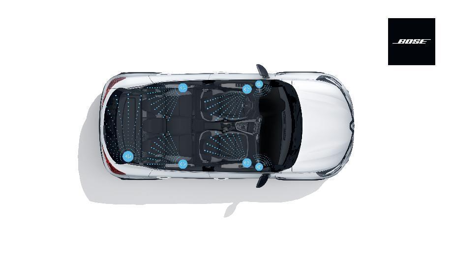 Pack Navegación Premium Bose Zen +con TFT de 10'' (sin replicacion de la navegación en el TFT)